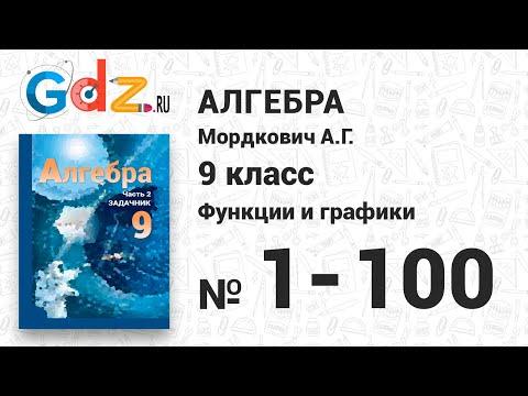 Функции и графики № 1-100 - Алгебра 9 класс Мордкович