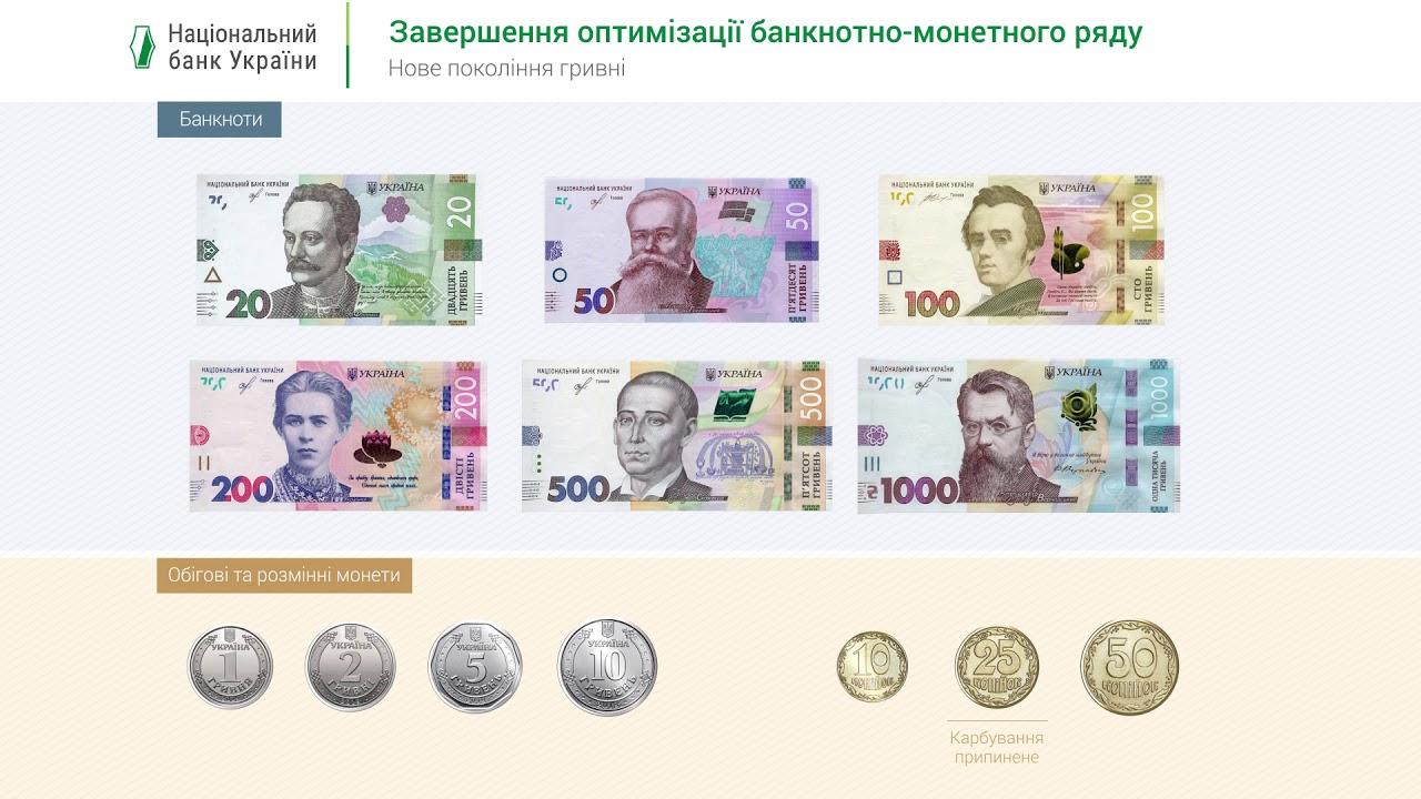 Завершення оптимізації банкнотно-монетного ряду