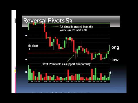 Intro To Pivot Point Trading