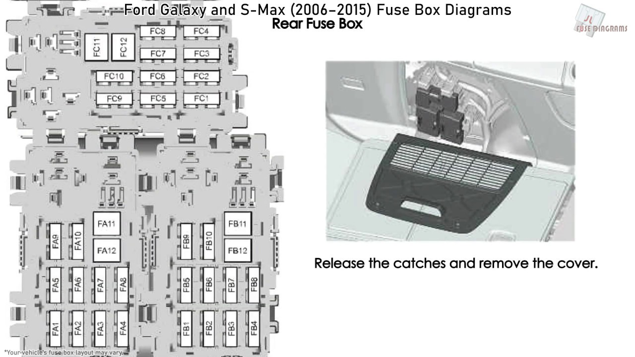 Ford Galaxy and S-Max (2006-2015) Fuse Box Diagrams - YouTubeYouTube