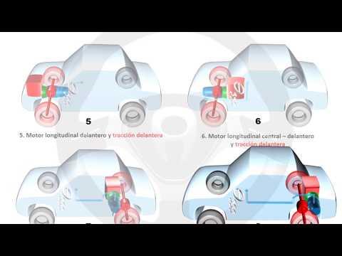 INTRODUCCIÓN A LA TECNOLOGÍA DEL AUTOMÓVIL - Módulo 1 (11/14)