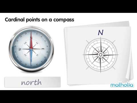 Cardinal Points on a Compass