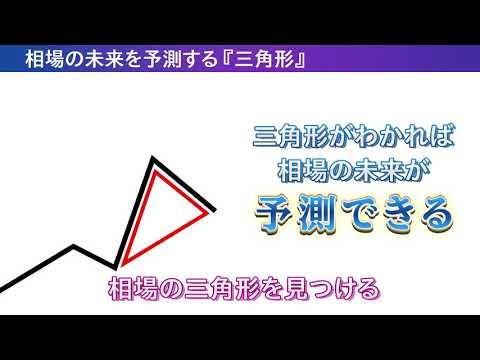 ▼三角形を見つければ、相場の未来はほぼ完璧に分かる!▼