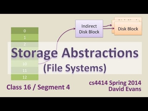 Storage Abstractions (File Systems)