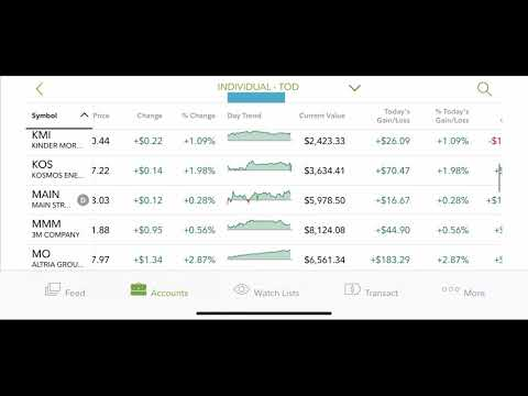 $1600-gain-in-one-day-|-$373,000-dividend-investing-portfolio-|-dividends-|-passive-income