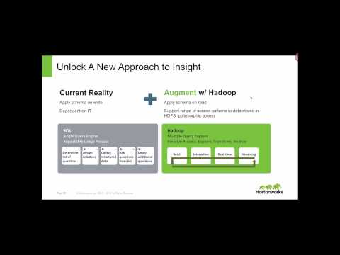 Oct 2014 Session, Hortonworks Scott Shaw: YARN and the Modern Data Architecture