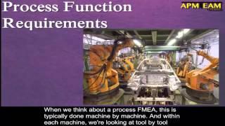 видео 2. Виды производственных систем