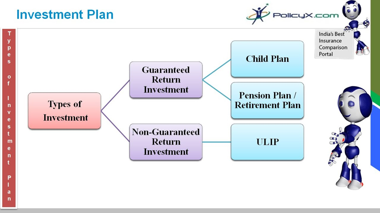 Best retirement investment options