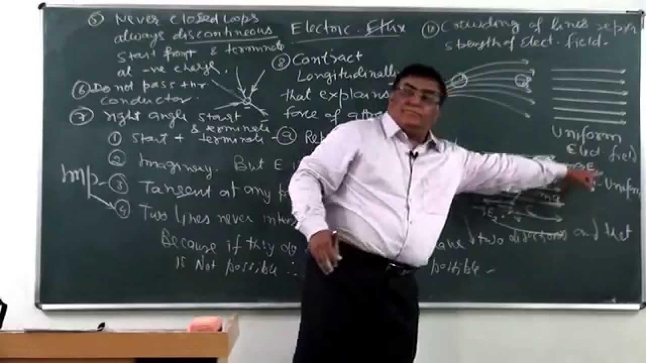 Xii 1 11 physics pradeep kshetrapal 2014 electric field lines