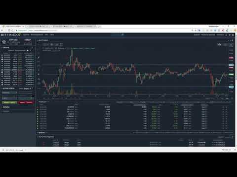 Торговля криптовалютой от уровней