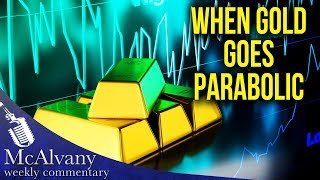 What Is Your Next Strategy After Gold Goes Parabolic?