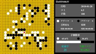 [囲碁] 棋譜並べ 張栩 vs. 芝野虎丸   第65回NHK杯 2018-01-28