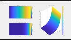 Implicit Crank-Nicolson in Matlab - Free Music Download