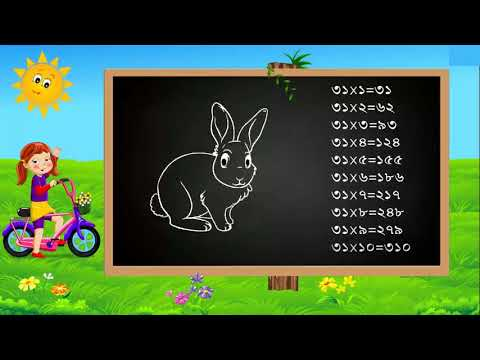 সমপূর্ণ নামতা  ১-১০০ অ্যানিমেশন এ,  Complete Bengali Math Tables Animation ( Namta ) 1 to 100