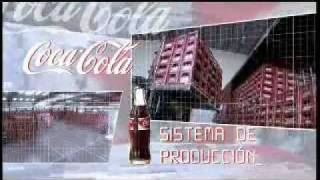 Sistema de Produccion Coca Cola thumbnail