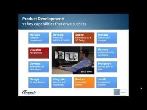 Lean, Clean Food Processing Machine Equipment Design (webinar replay)