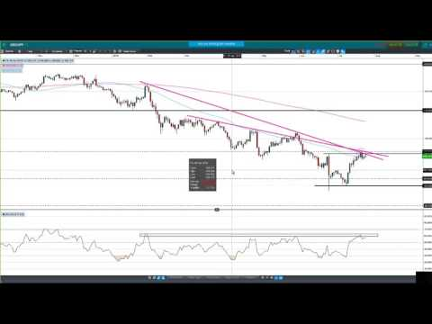 Weekly Charting Analysis July 25th 2016