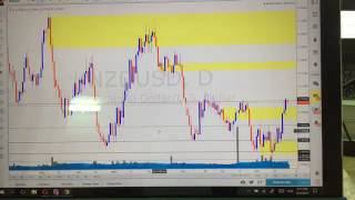 Forex Market Update 25 May 2017