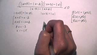 Решение неравенства с модулем методом интервалов