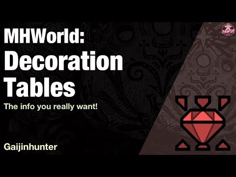 Monster Hunter World: Decoration Tables