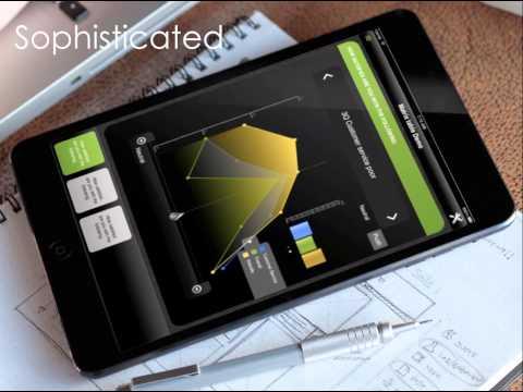 Mobile Data Visualization and Analytics