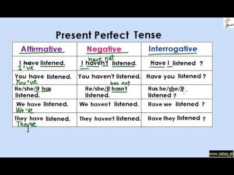 Present Perfect Tense(Table) (explanation with examples) - YouTube