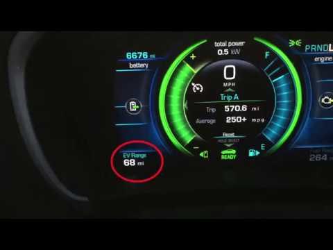 2017 Volt reached 69 miles range in EV mode!