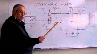 עקרון גנרטור ומנוע אסינכרוני וניסוי גנרטור אסינכרוני