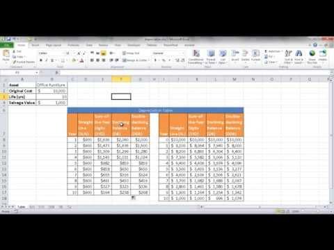 Calculate Depreciation in Excel