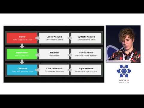 Sebastian McKenzie - Improving Your Workflow With Code Transformation at react-europe 2015