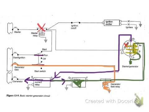 Starter-Generator Circuit