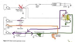 Starter Generator Circuit Youtube