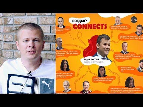 Богдан - Батько