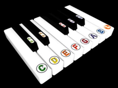 VMPK - Turn PC Keyboard into Piano Keyboard - Linux GUI
