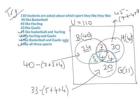 Problem Solving Venn Diagrams 3 Sets Hl Youtube