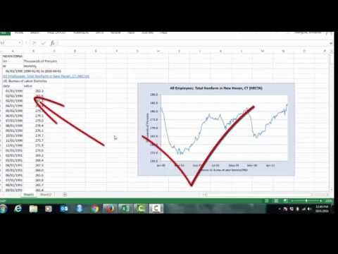 Excel Tutorial 1: Using The FRED Add In