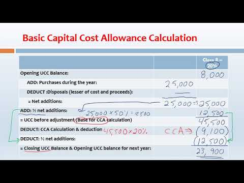 Acct 240 CCA Sample Problem #2 Addition & Accelerated Rate F2019