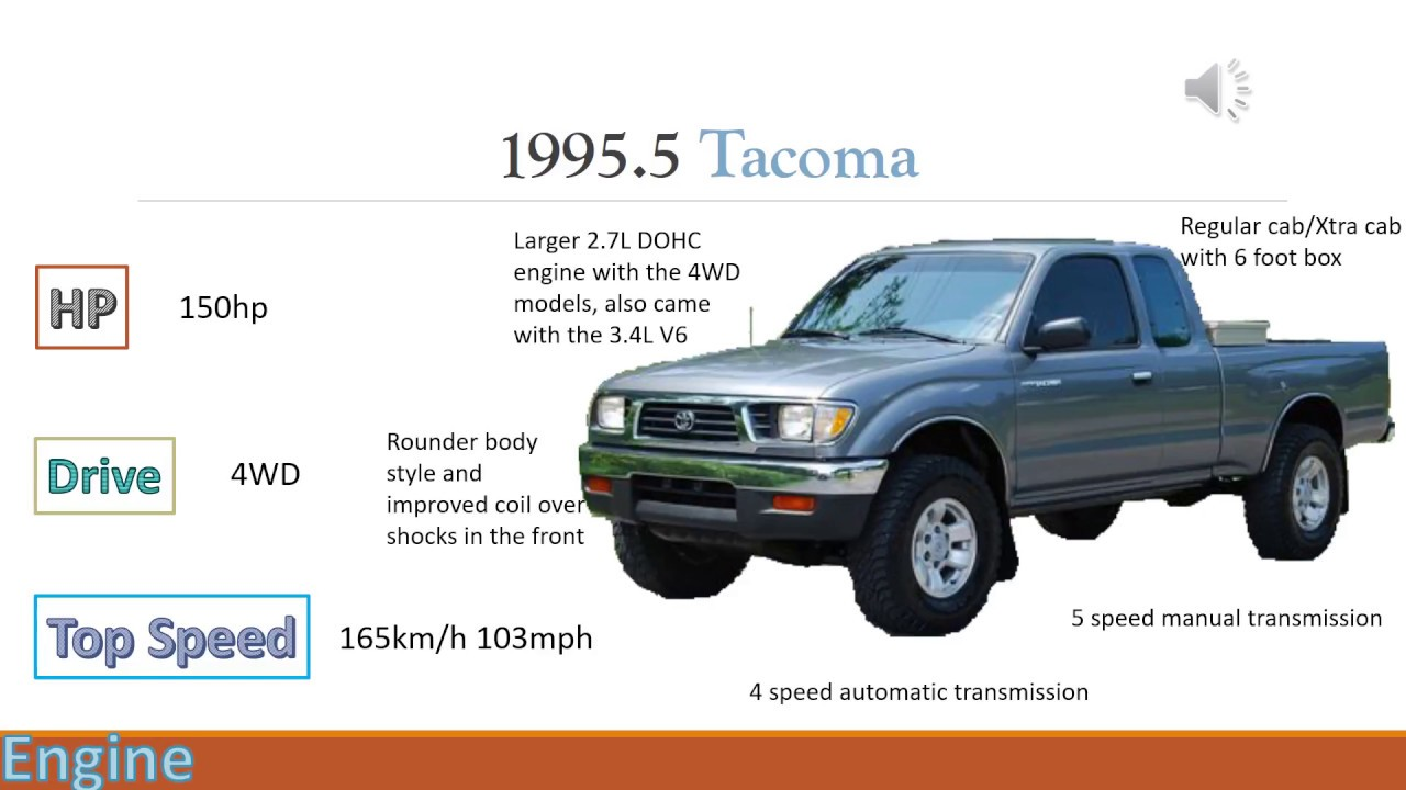 Toyota Tacoma Evolution >> Evolution Of The Toyota Tacoma Pickup 1969 2018 Youtube