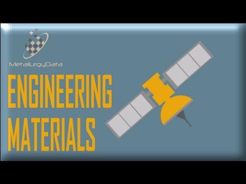 Engineering Materials - Principles Of Metallurgy