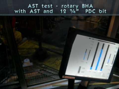 TOMAX AST Anti Stall Tool - Comparison
