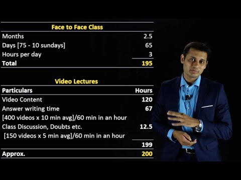 Introduction to SFM and Demo Lecture by CA Mayank Kothari