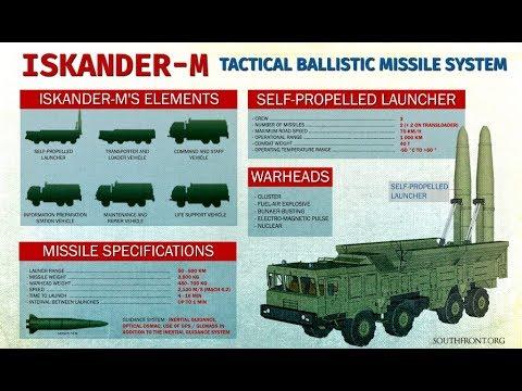 Iskander-M Russian Mobile Short-Range Ballistic Missile System