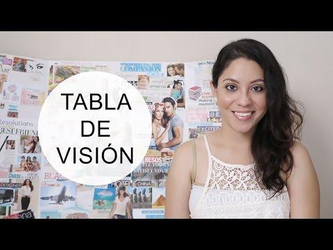 Cómo hacer un tablero de vision! (ideas + tips) | LynSireEspañol