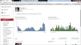 Как считаются просмотры на youtube