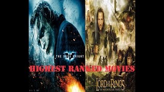 Top 10 highest ranked movies of all times and the Box-office performance as rated by the IMDb