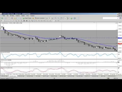 Среднесрочный анализ валютных курсов на Форекс 22.10.2014