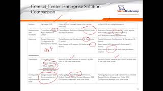 Chapter 01   Cisco UCCE 11 5 Introduction to UCCE 11 5 and CVP Bootcamp