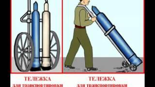 видео Защита от ожогов при проведении сварочных работ | Строительный справочник | материалы - конструкции - технологии