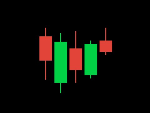 Trading 212: How to Read Japanese Candlestick Charts?