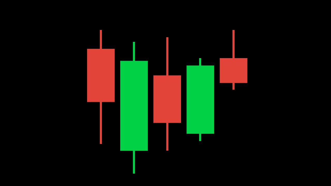 also how to read japanese candlestick charts youtube rh